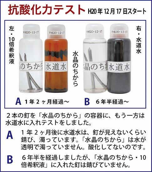 抗酸化力テスト H20年12月スタート 2本の釘を「水晶のちから」の容器に、もう一方は水道水に入れテストをしました。左・10倍希釈液 右・水道水 1年2ヶ月経過~をA 6年半経過~をB Aは、1年2ヶ月後に水道水は、釘が見えないくらい錆び、濁っています。「水晶のちから」は水が透明で濁っていません。酸化してないのです。 Bは、6年半を経過しましたが、「水晶のちから・10倍希釈液」に入れた釘は錆びていません。