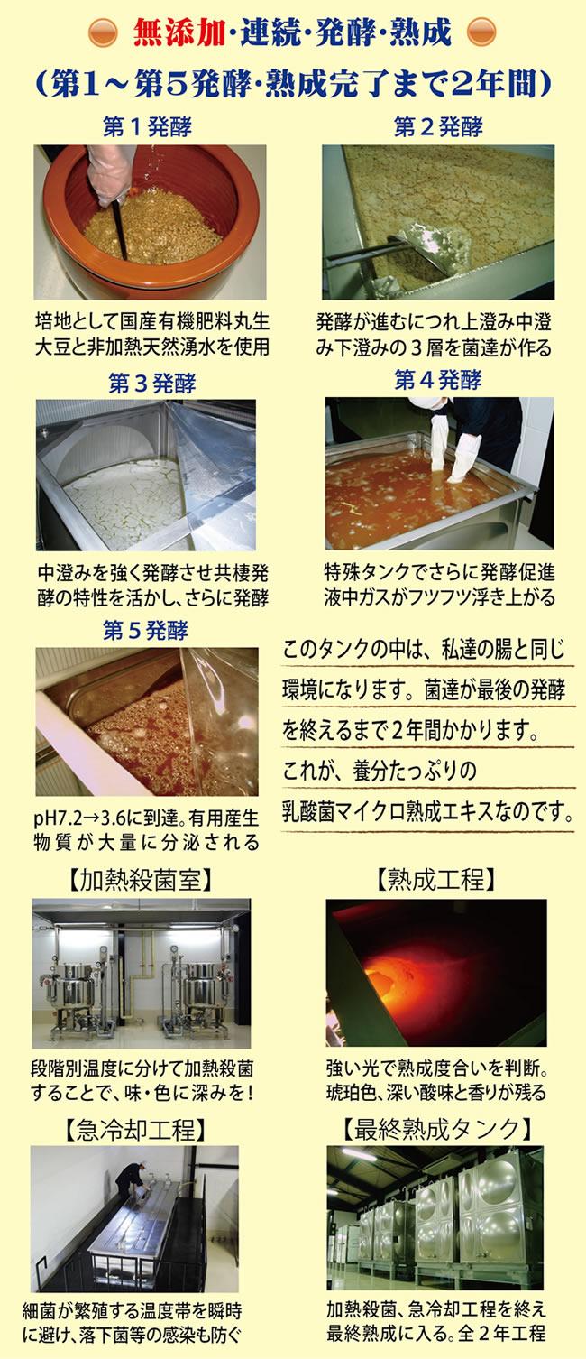 無添加・連続・発酵・熟成(第1~第5発酵・熟成完了まで2年間)